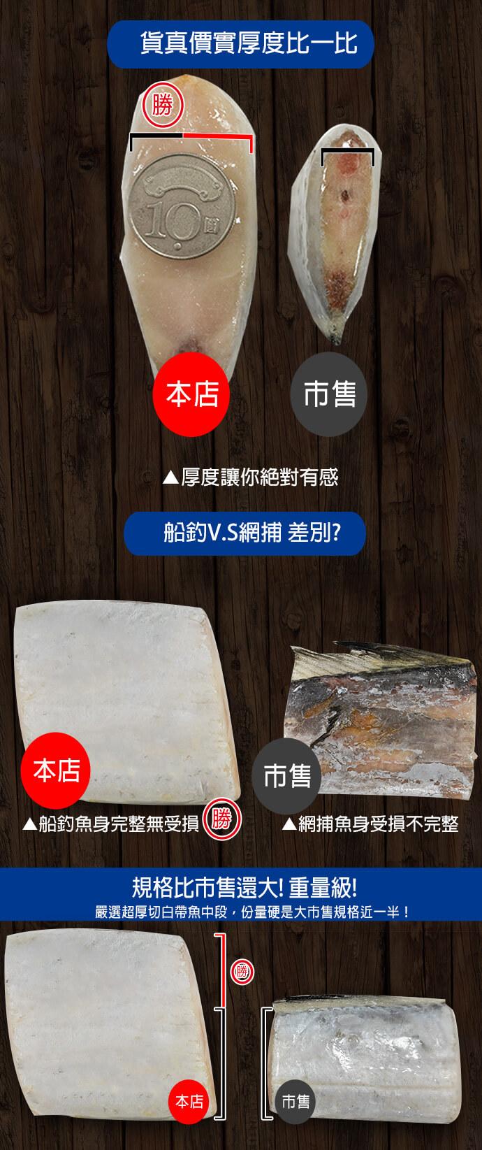 白帶魚厚切片 150-200g